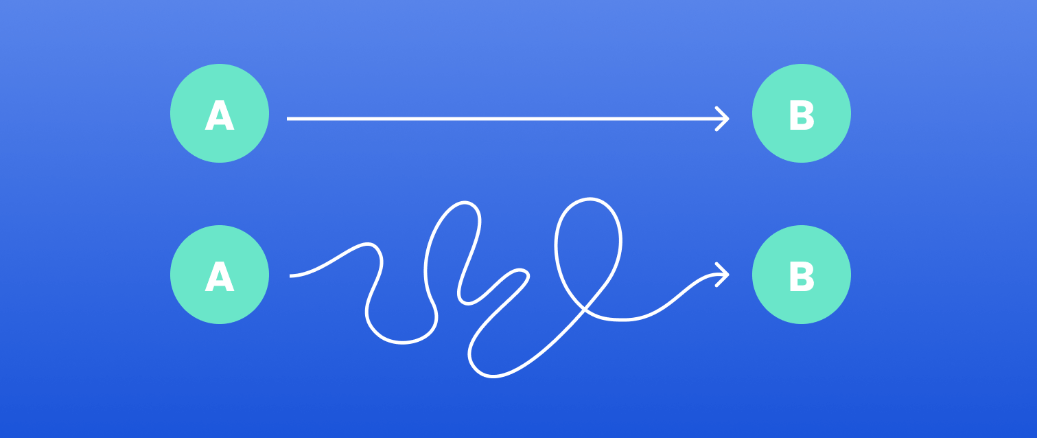 customer journey straight line or squiggle /></p> <p style=