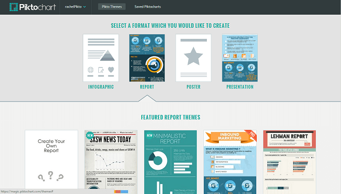 Content Marketing Toolbox: 35 of the Best Tools for Creating