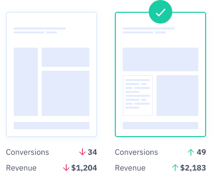 newsletter layout ab testing