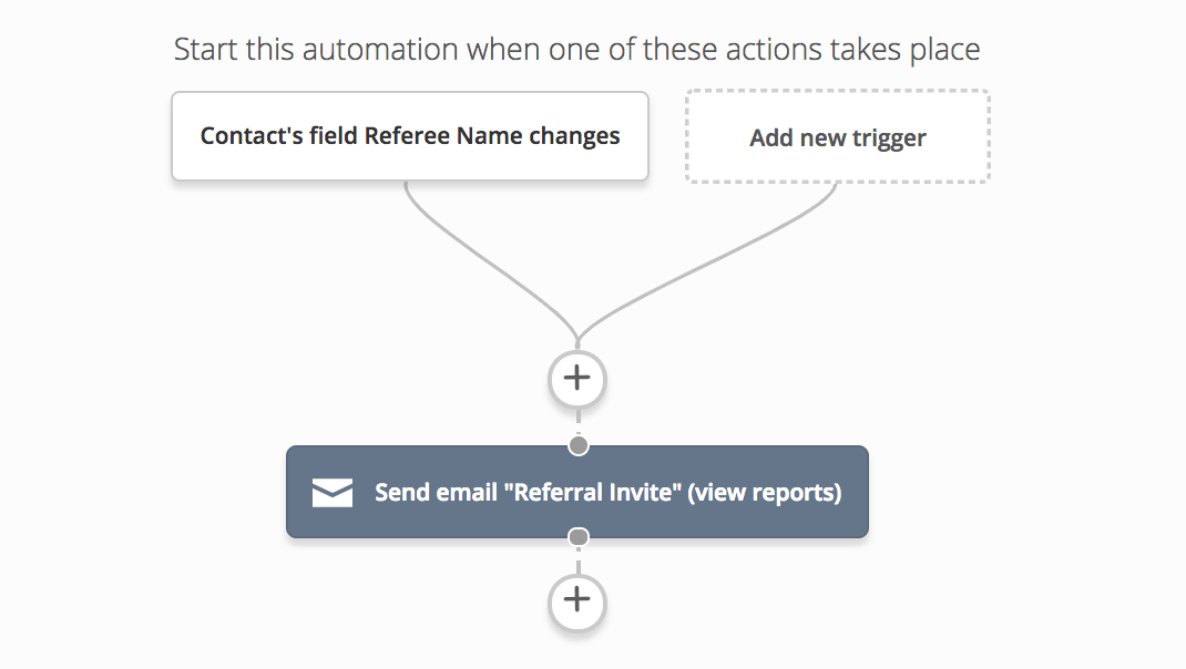 referral invite automation