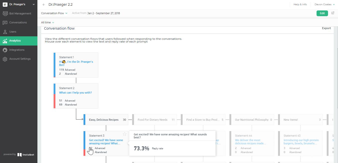 conversion flow chatbot automation