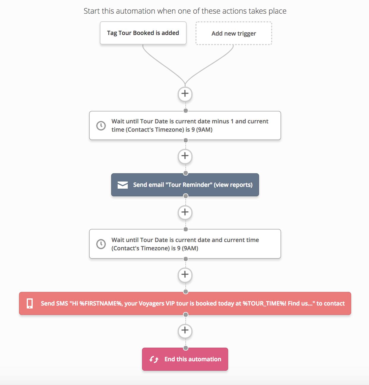 tour SMS reminder automation