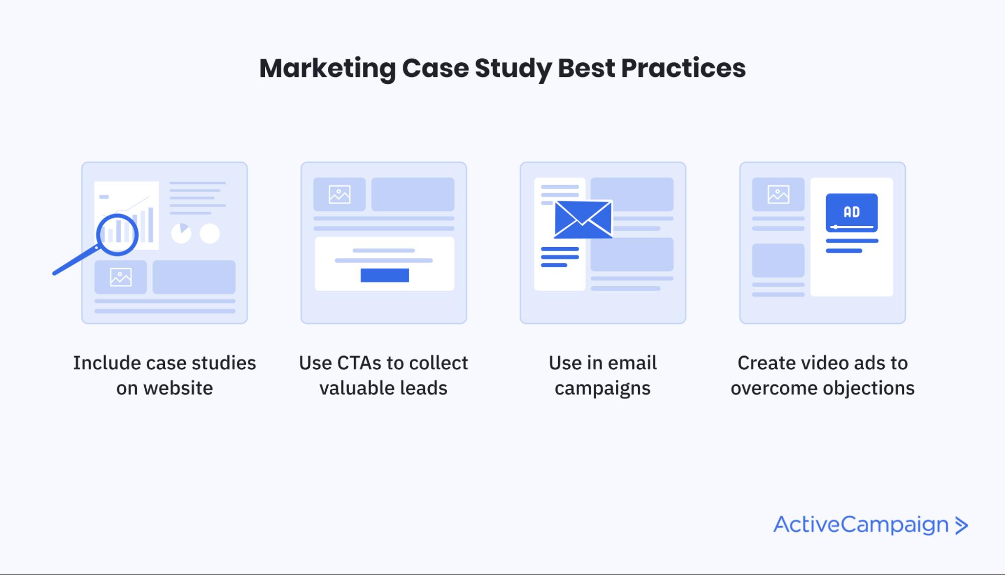 best practices of using case studies in marketing