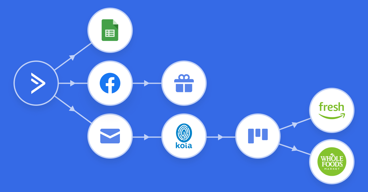 customer engagement platform example