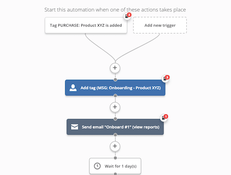 Onboarding Sequence With Swipe Files (updated) - Marketplace