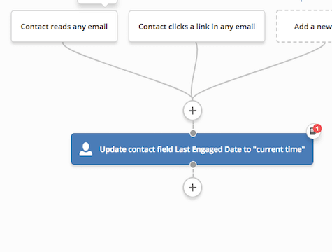 activecampaign email automation example that shows how to segment your list