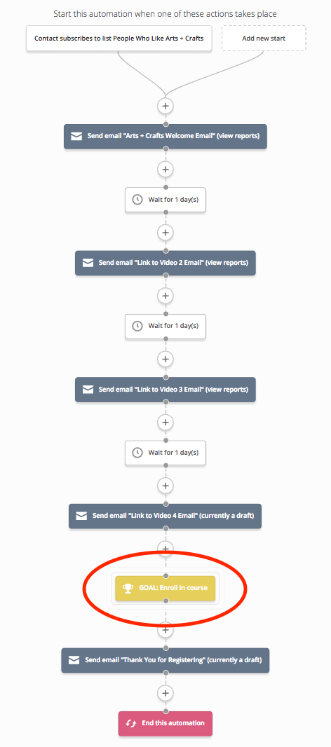 When to Use Goal and Go To Actions in an Automation