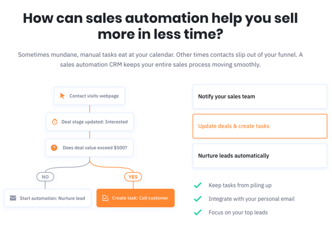 sales automation follow-up based on website activity