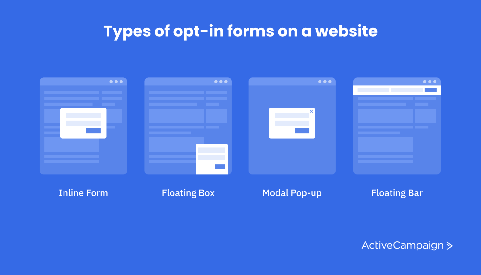opt-in form examples