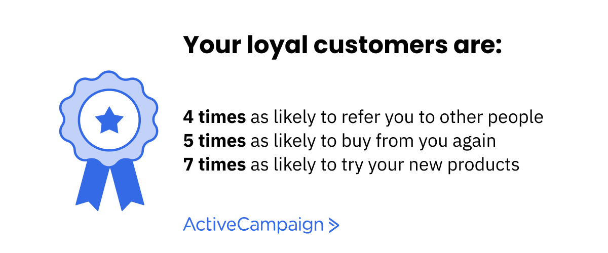 loyal customer statistics