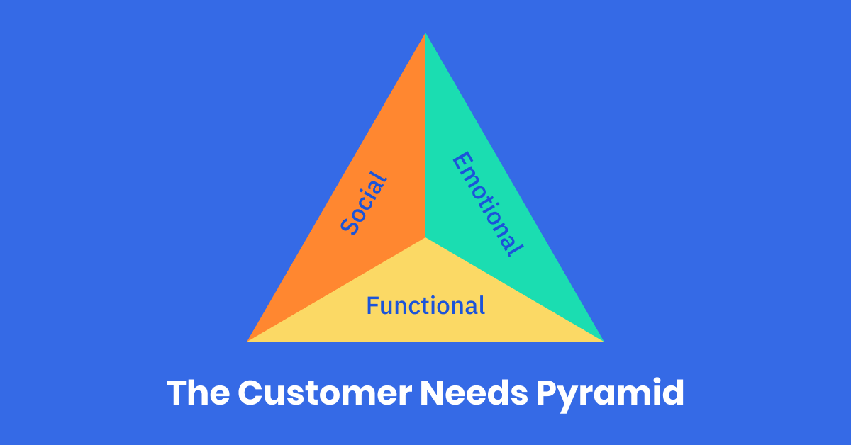 customer needs pyramid