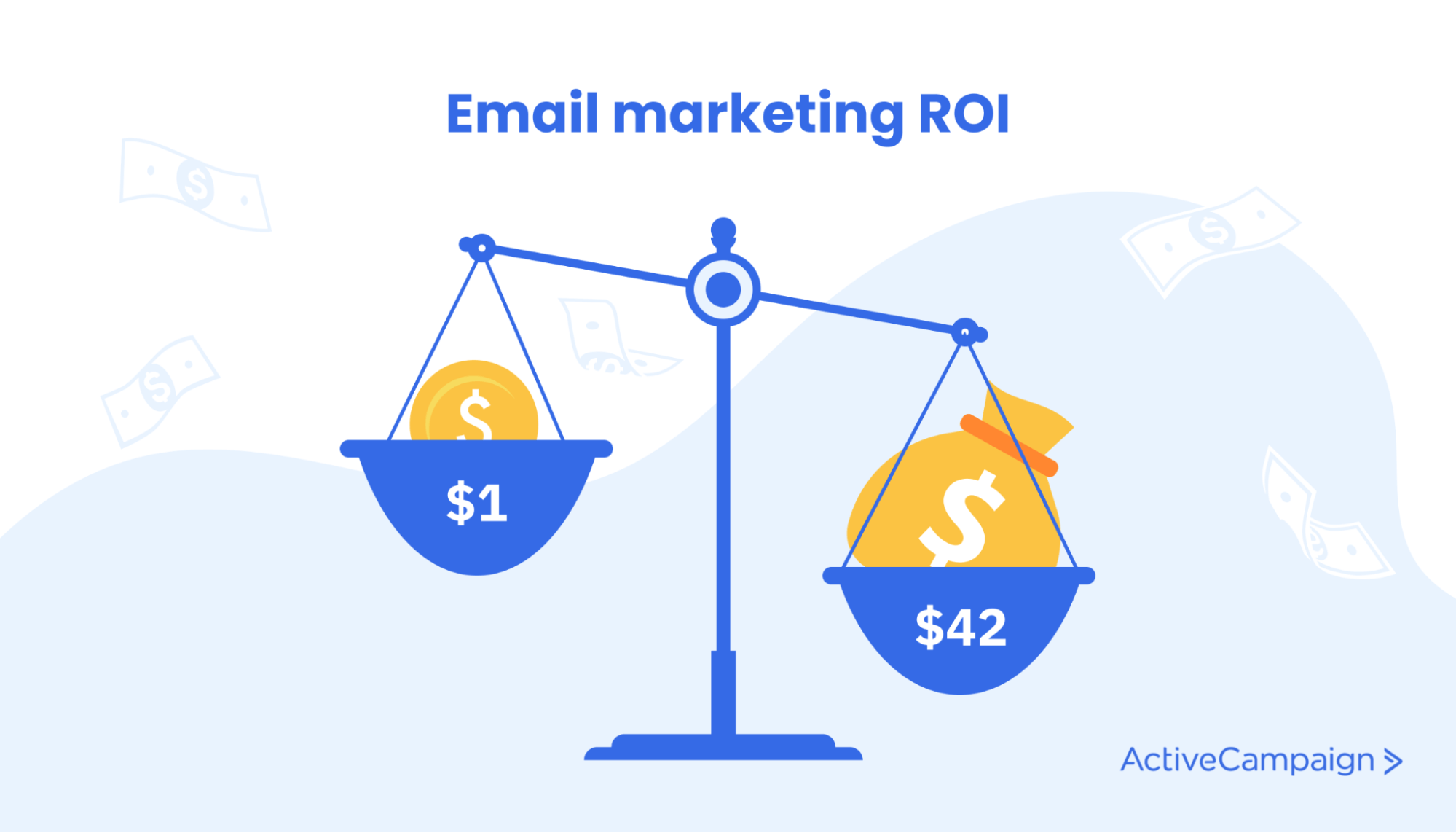 ROI email popup examples