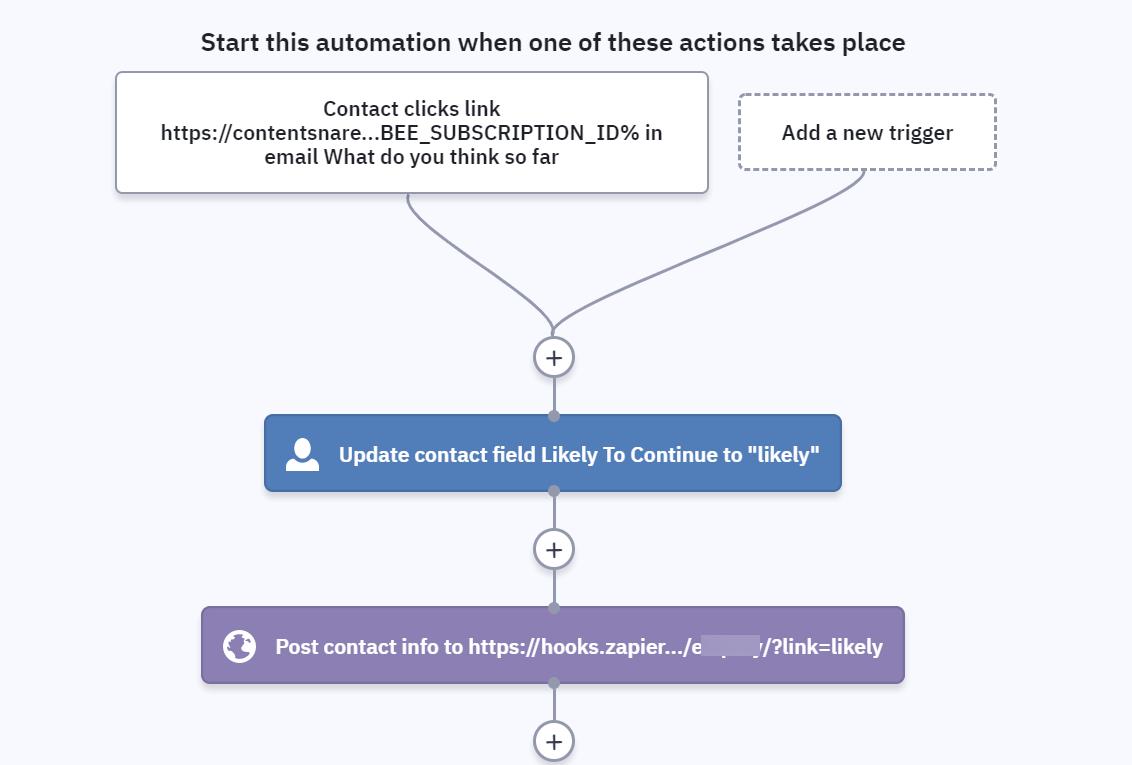 client retention workflow