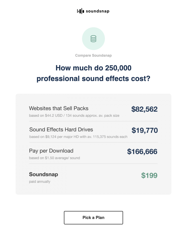 Soundsnap cost of sound effects
