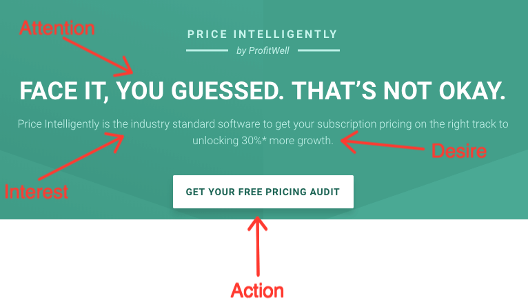 Price Intelligently AIDA example