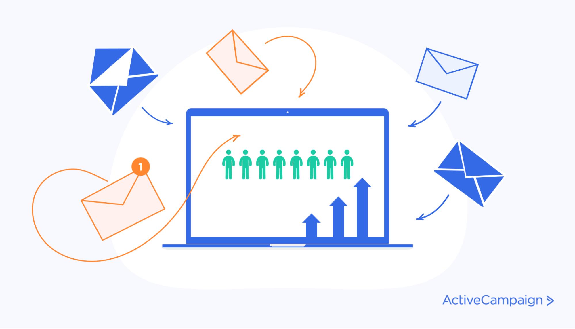 increase traffic through email