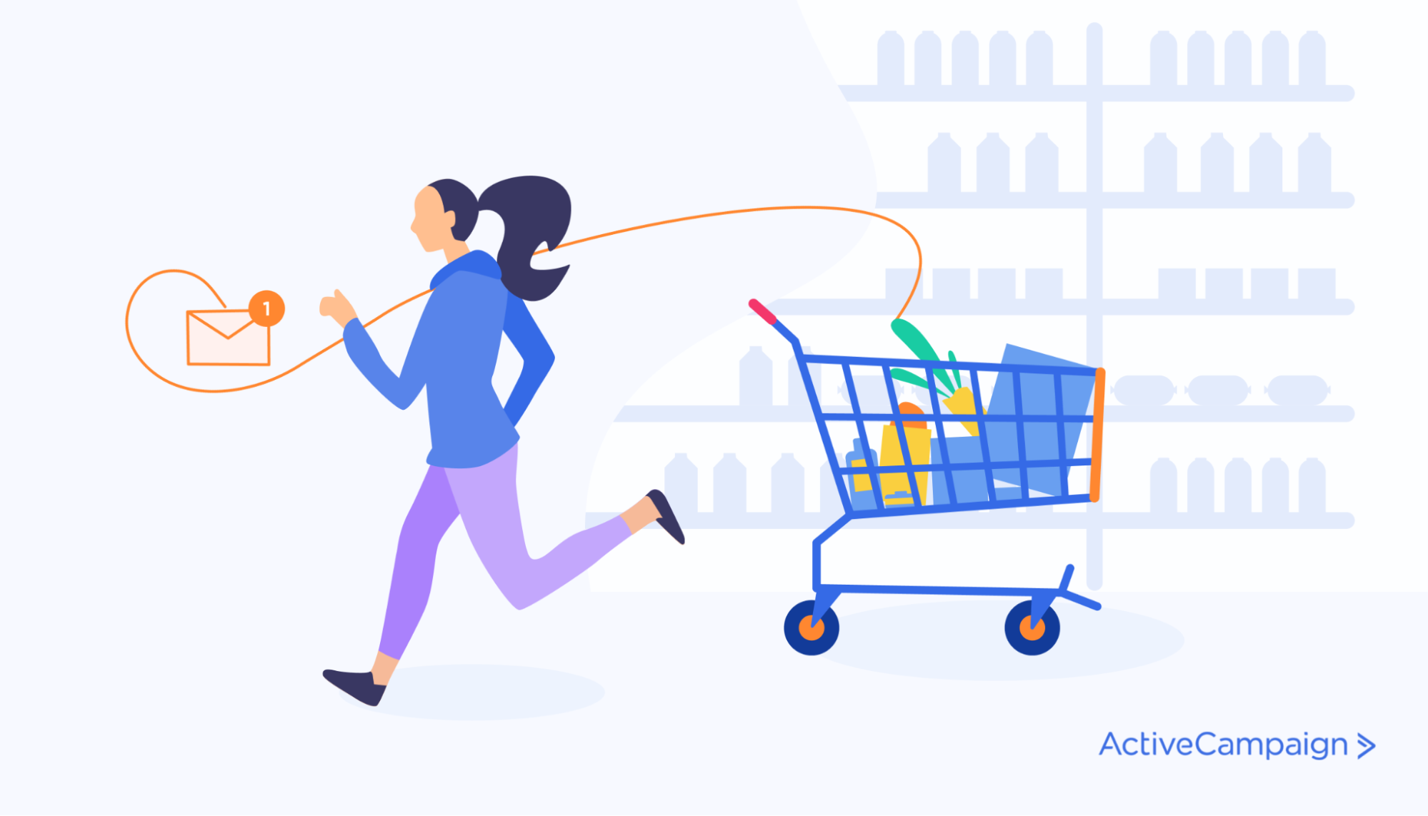 automated email when user abandons cart