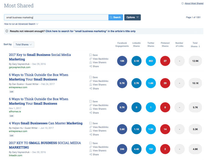 Buzzsumo market research