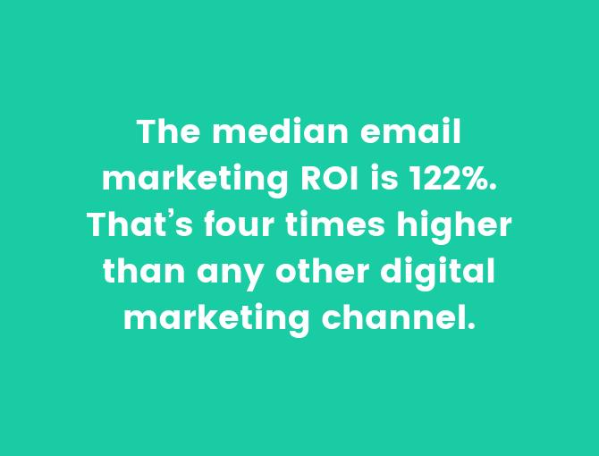 marketing roi statistic
