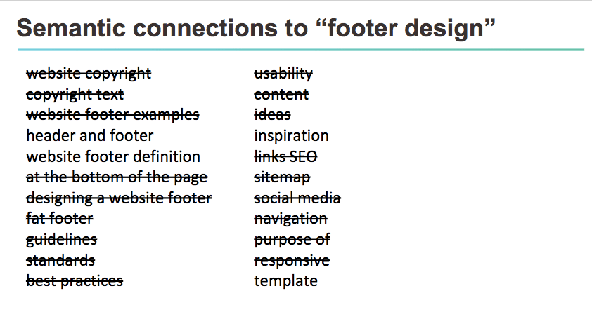 website footer keywords