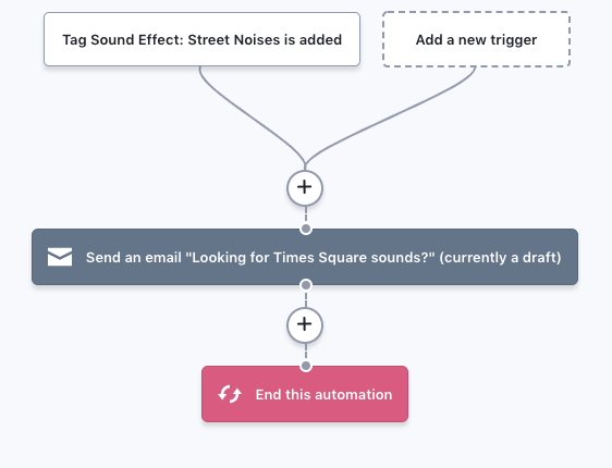 soundsnap activecampaign automation