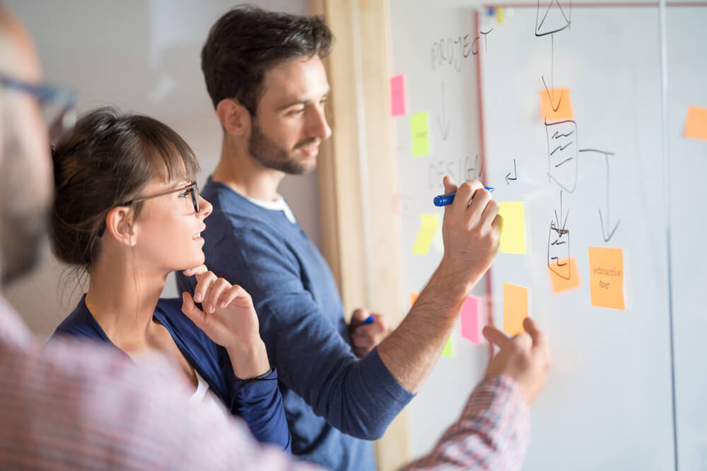 design thinking pequenas empresas